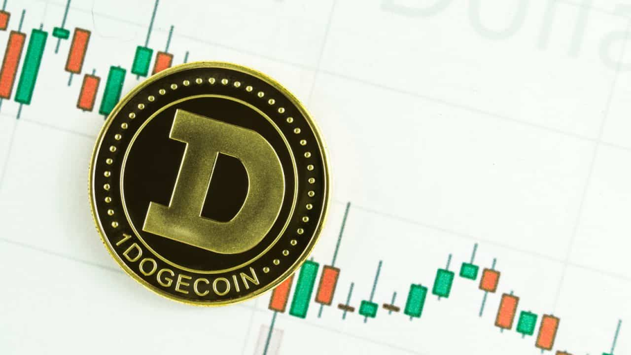 Dogecoin Price Analysis: Dogecoin (DOGE) indicates a fall in the intraday chart; the high prospect of upsurge is suspected
